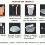 New fines for single use plastic in Geneva